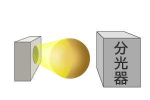 分光器用光源