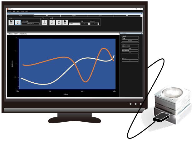 NIRONE用多変量解析ソフト NIR Scope